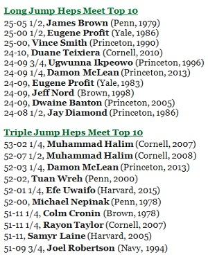 ht-men-horz-heps-top10