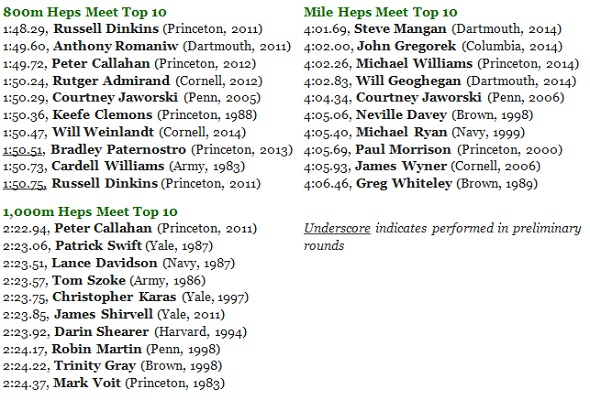 ht-men-middist-heps-top10