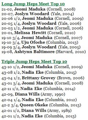 ht-women-horz-heps-top10