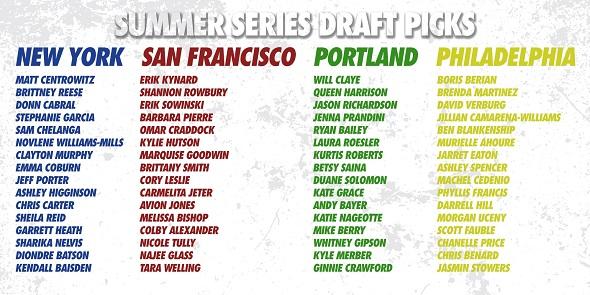 2016-Tracktown-draft-picks